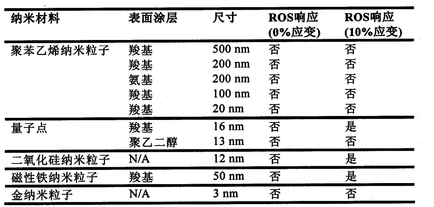 Figure CN102124096BD00311