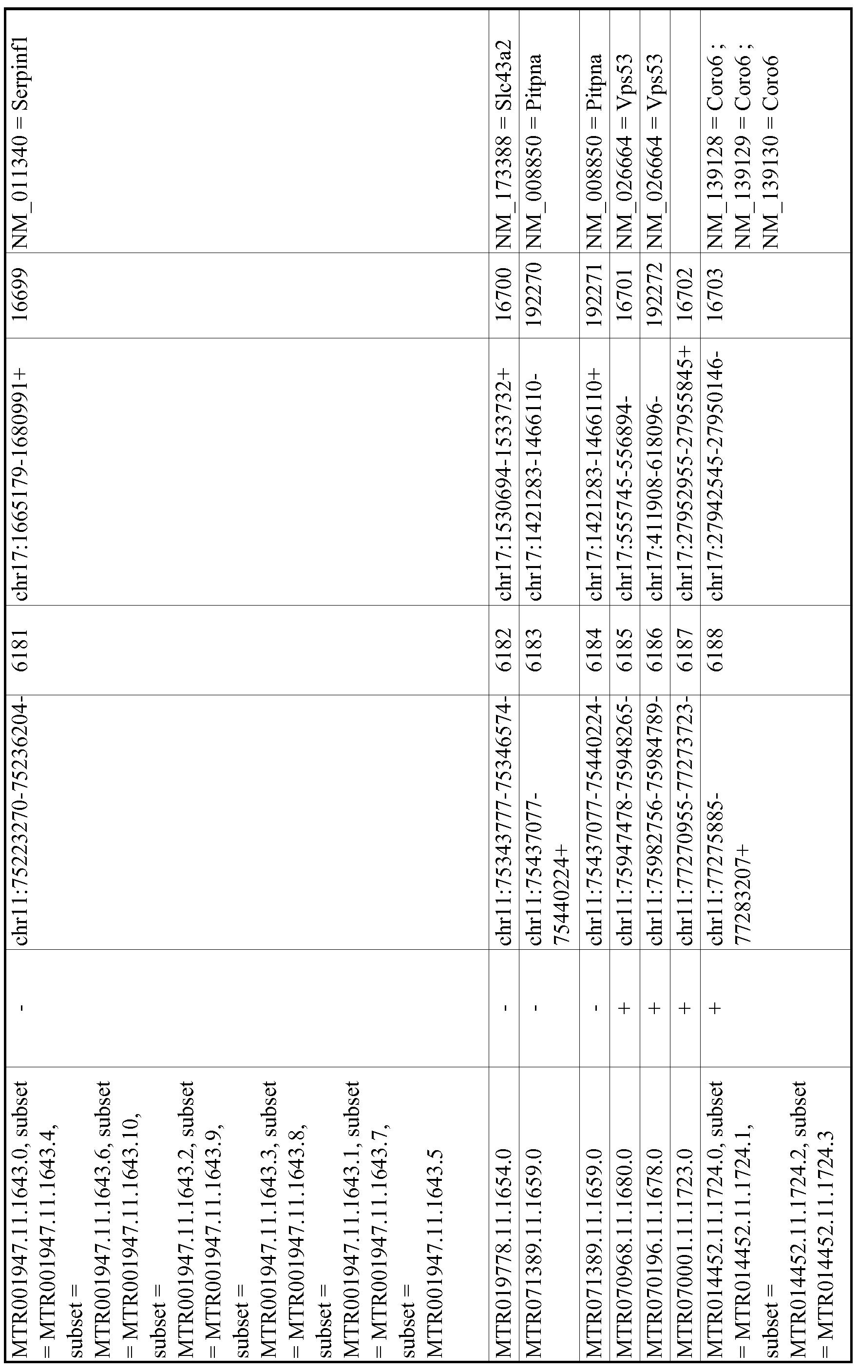 Figure imgf001114_0001