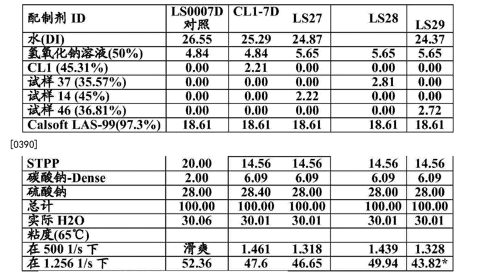Figure CN106574018AD00462