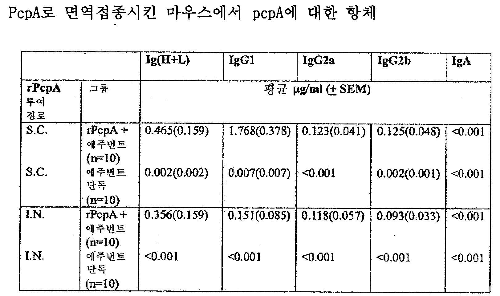 Figure 112009015693210-pct00006