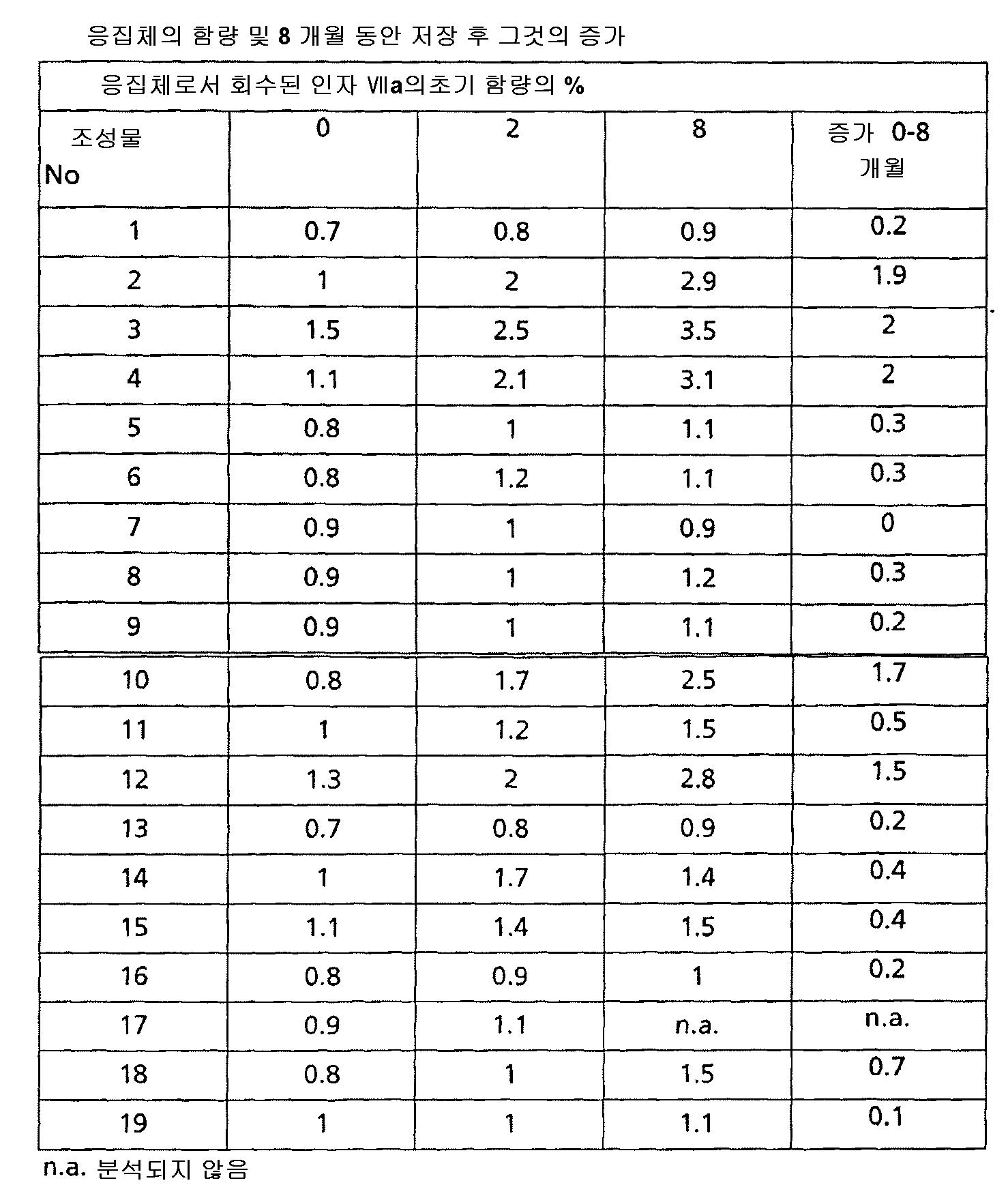 Figure 112011022962401-pat00008