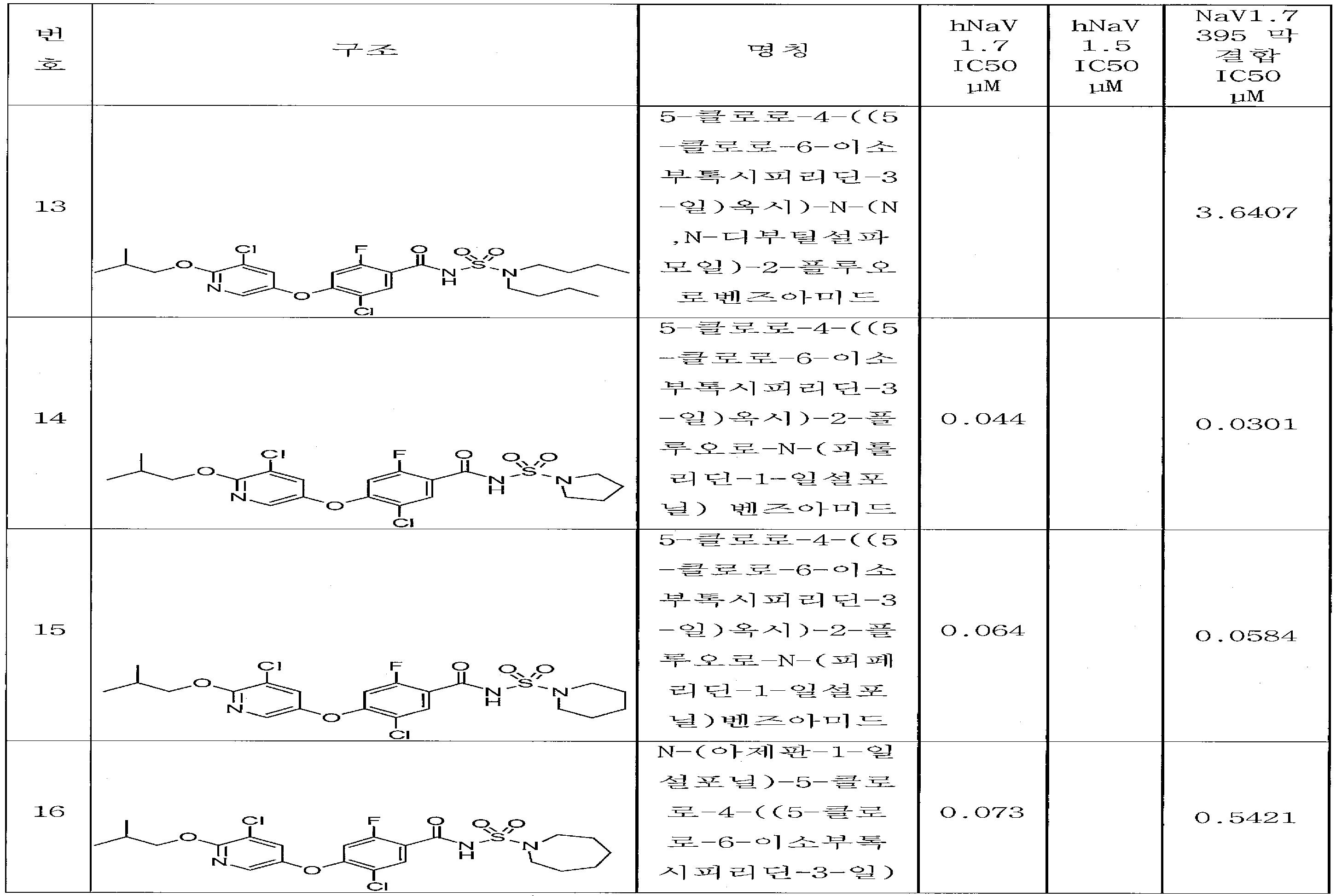 Figure 112015011690175-pct00167