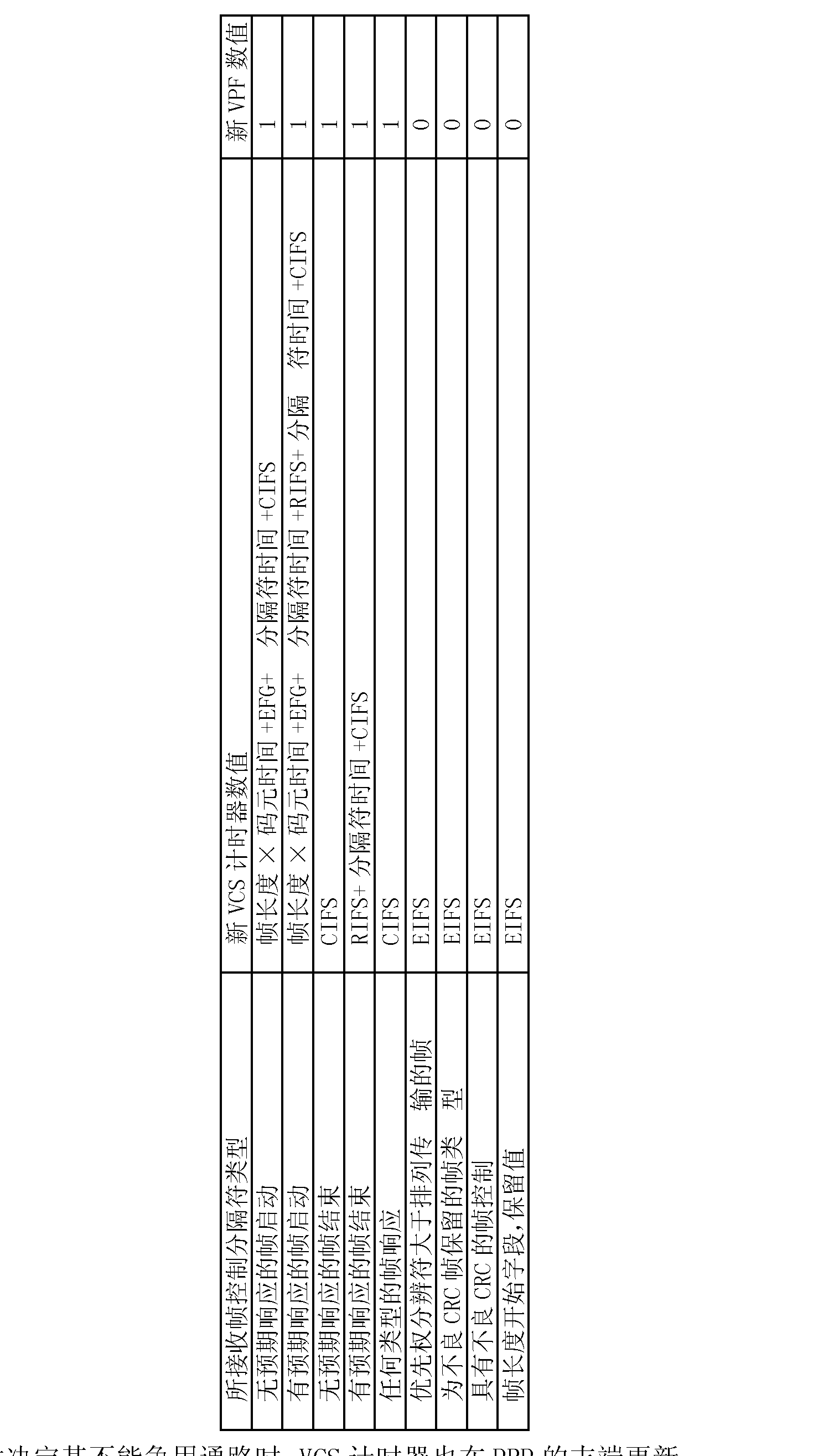 Cn1454419b Network Support Csma Contention Free Interval And Qos Switched Divider For Binary Counter Circuit Diagram Tradeoficcom Figure Cn1454419bd00221