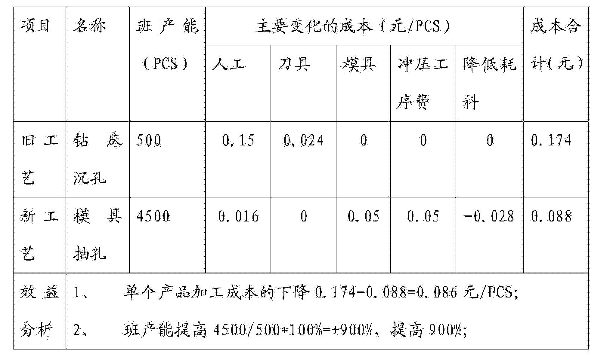 Figure CN103611781AD00051