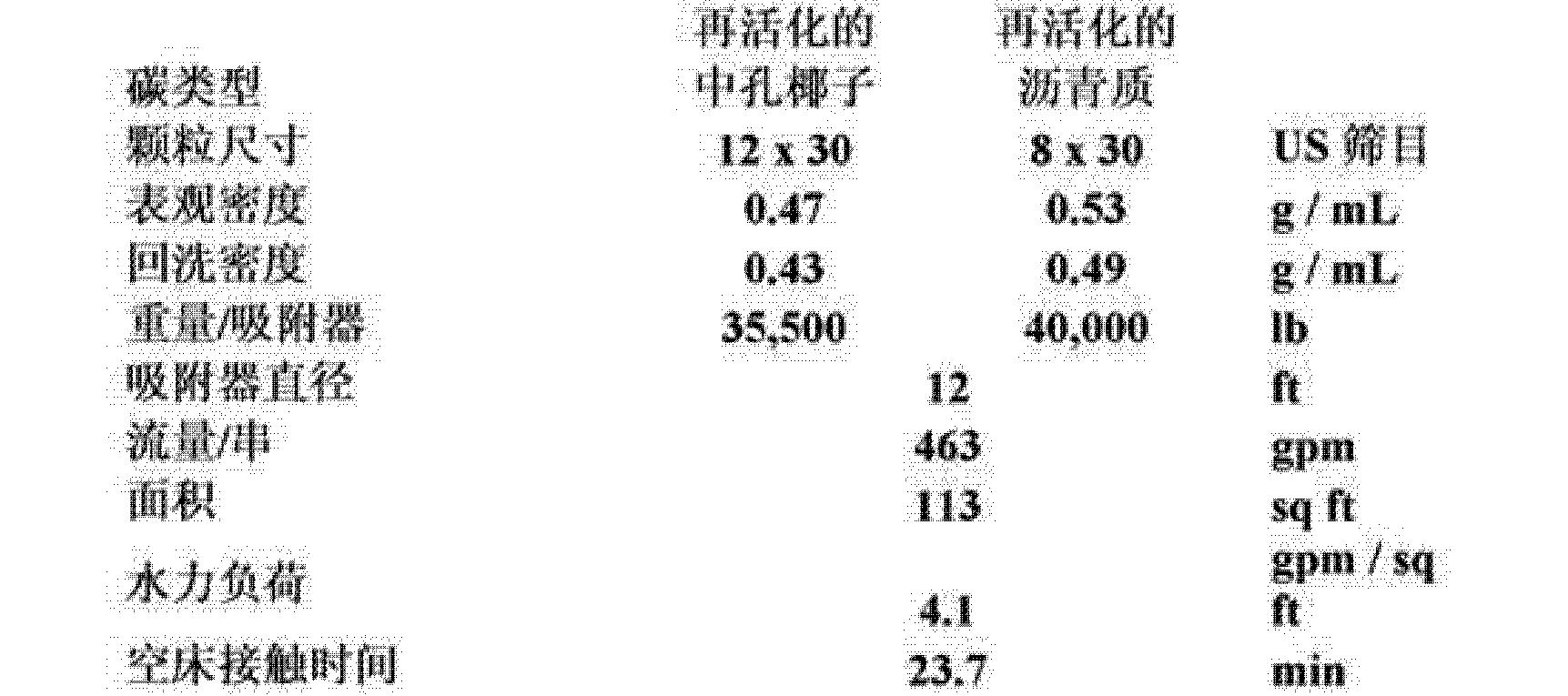 Figure CN103140442AD00131