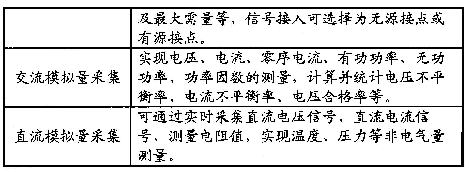 Figure CN204066380UD00052