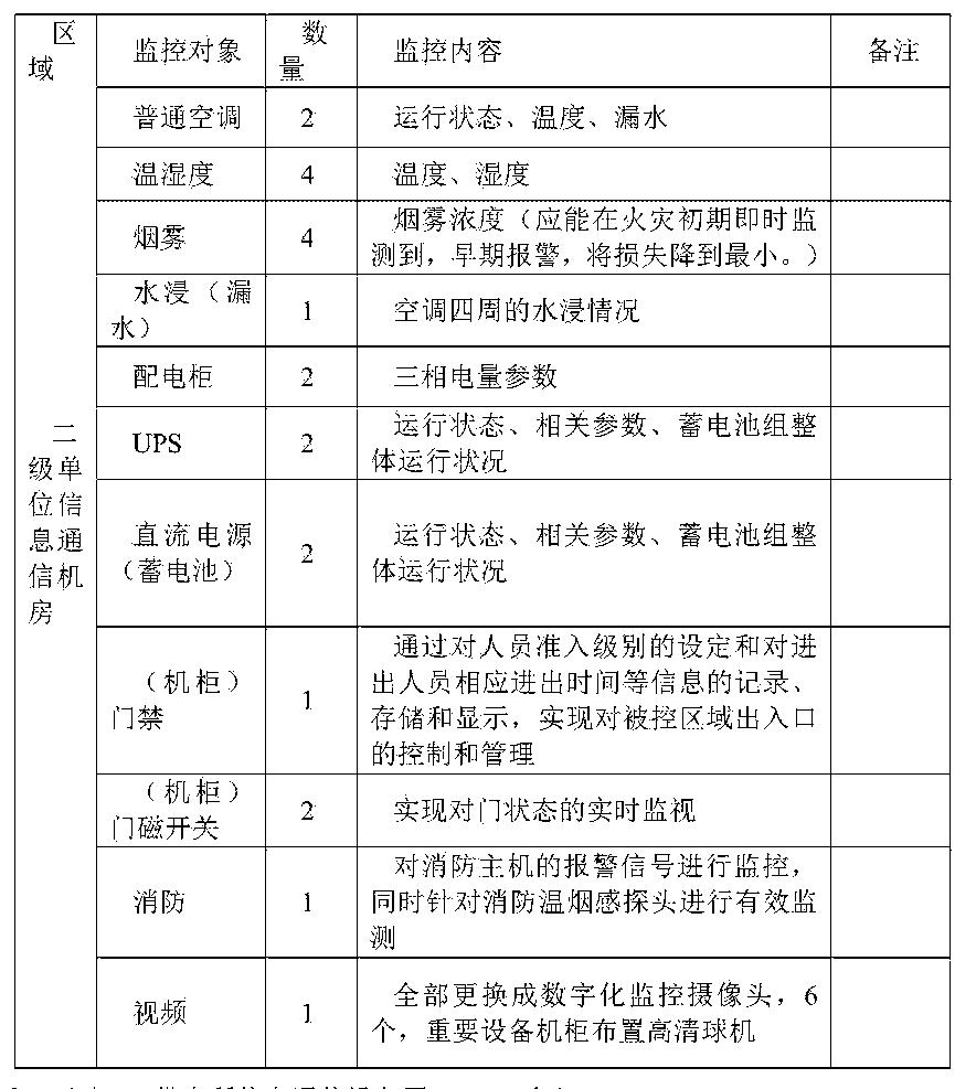 Figure CN204925783UD00101