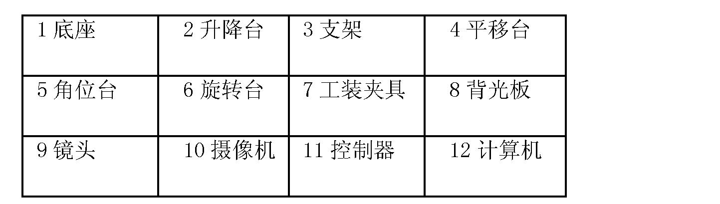 Figure CN101718536BD00041