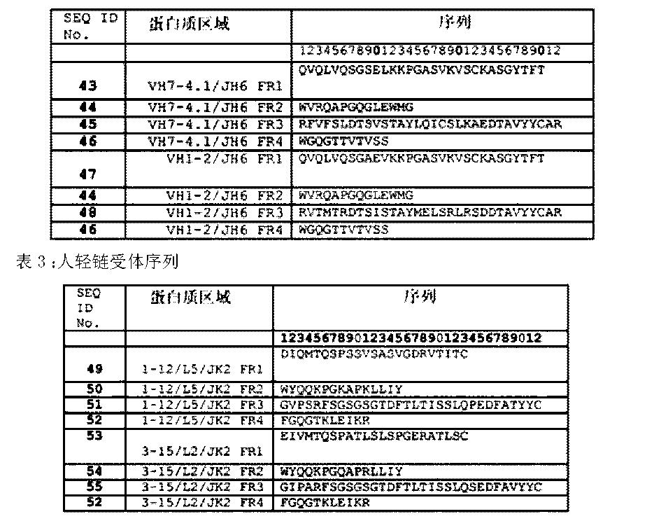 Figure CN104558178AD00161