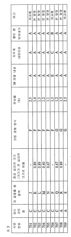 Figure 112007021983857-pct00018