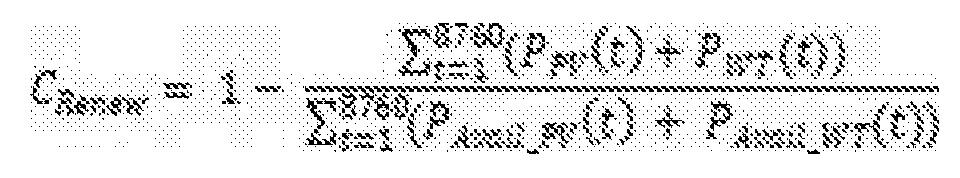 Figure CN106022503AD00244