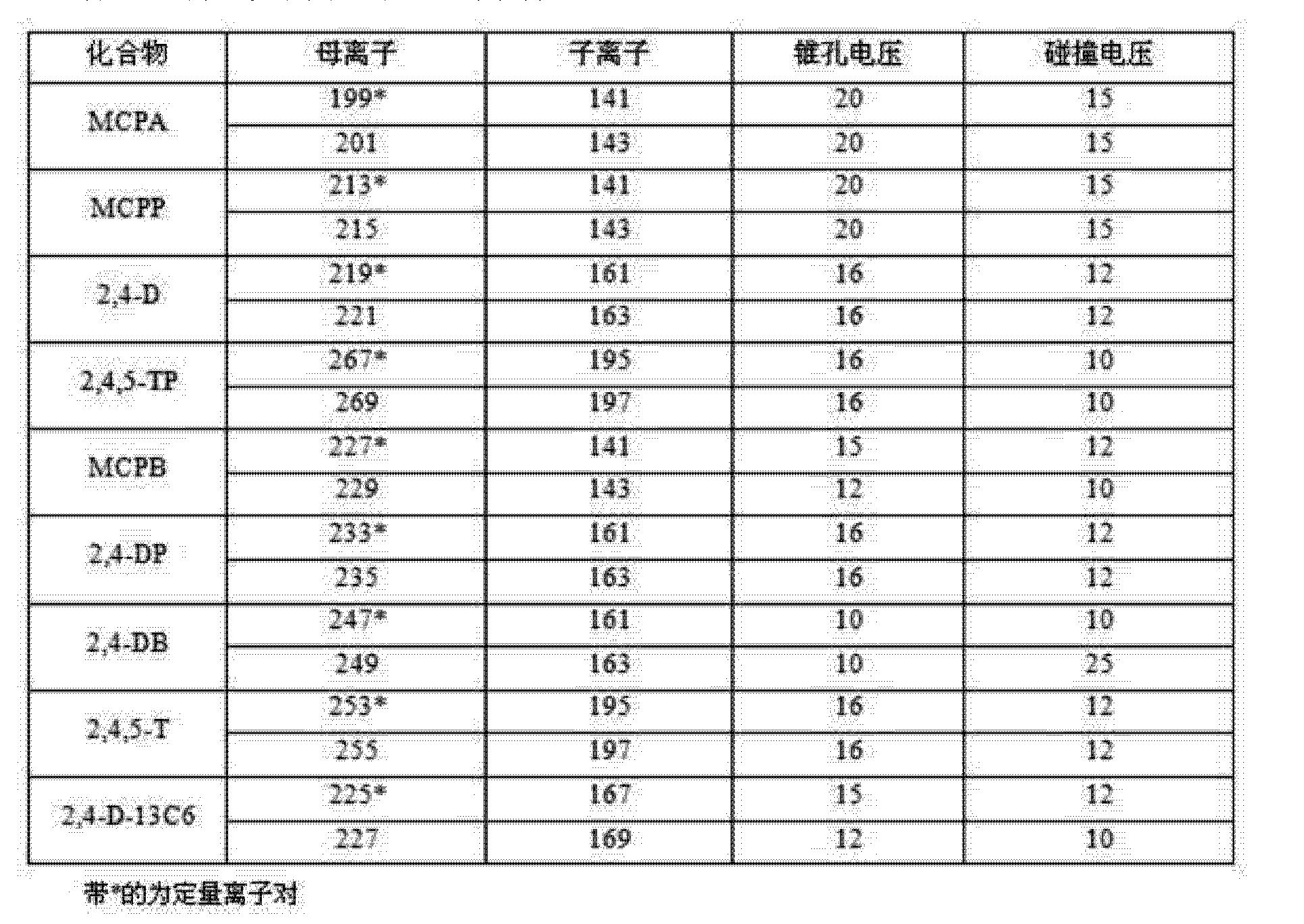 Figure CN103226138BC00031