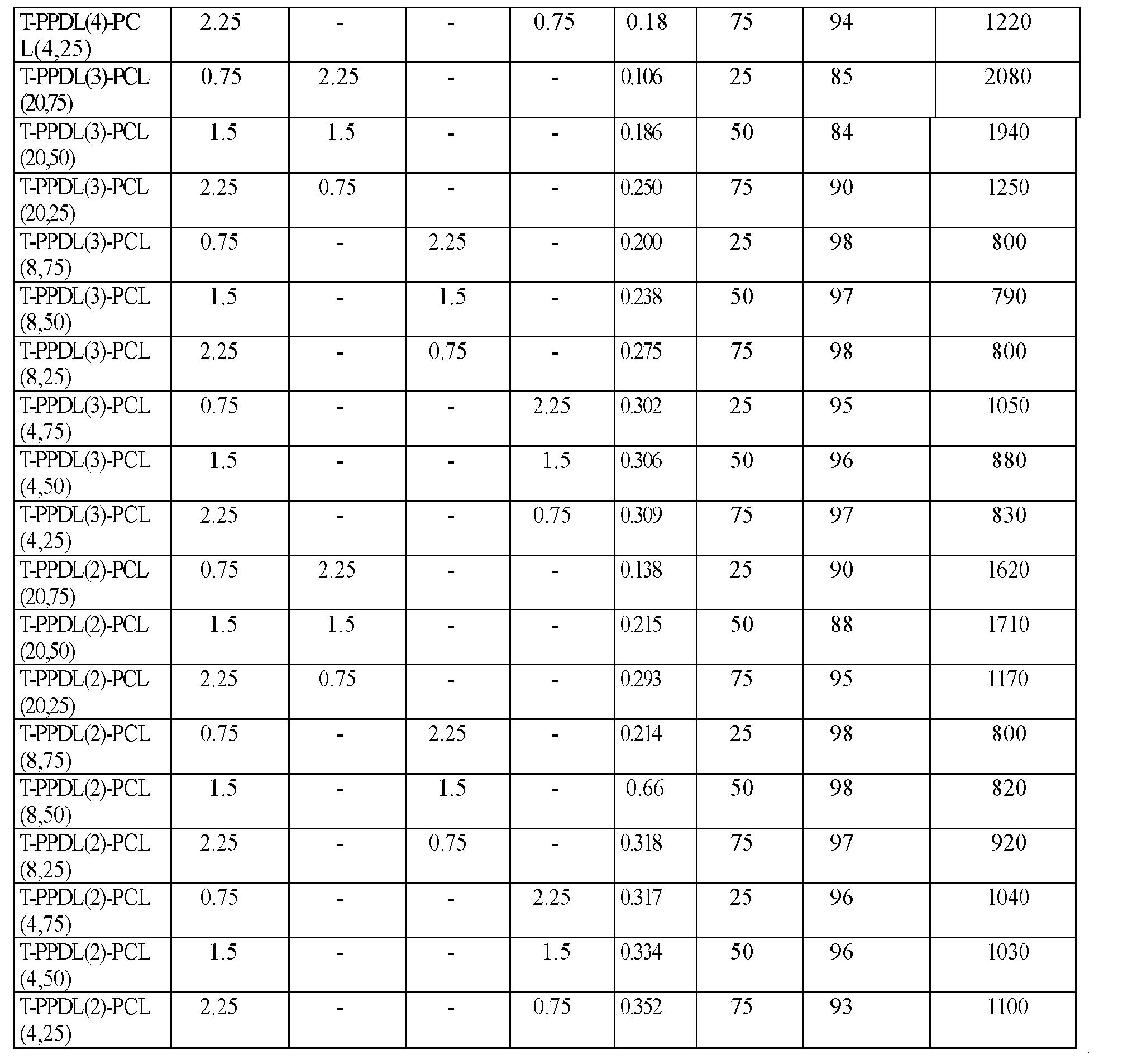 Figure CN102202865AD00131