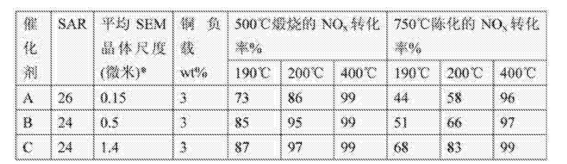 Figure CN105148982AD00071