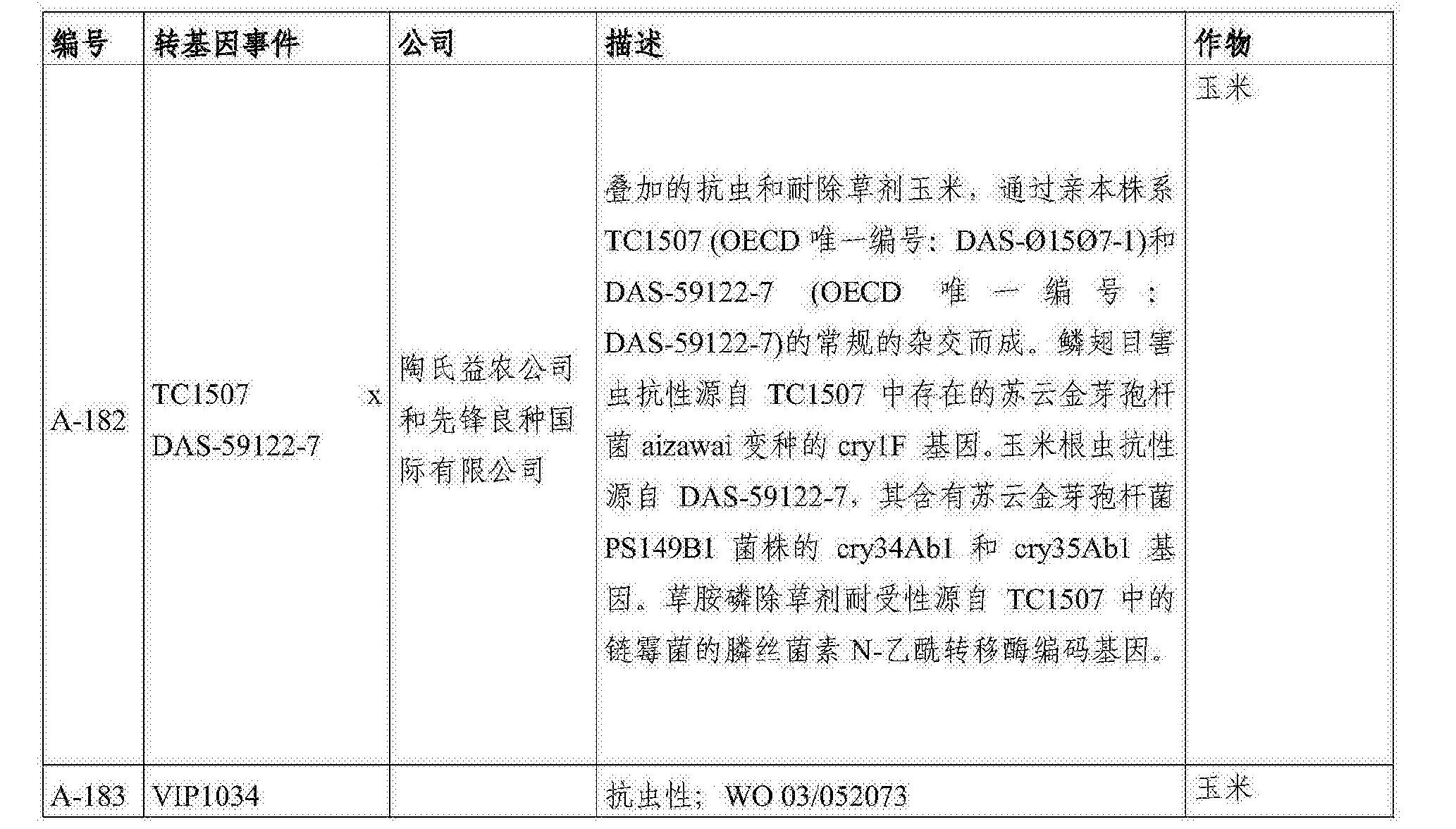 Figure CN103717076BD00471