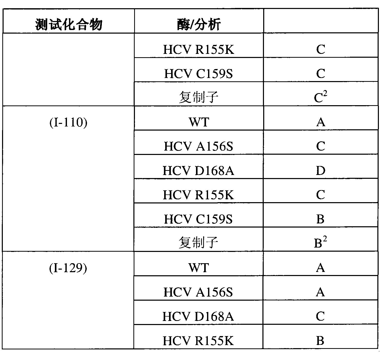 Figure CN101951770BD02161