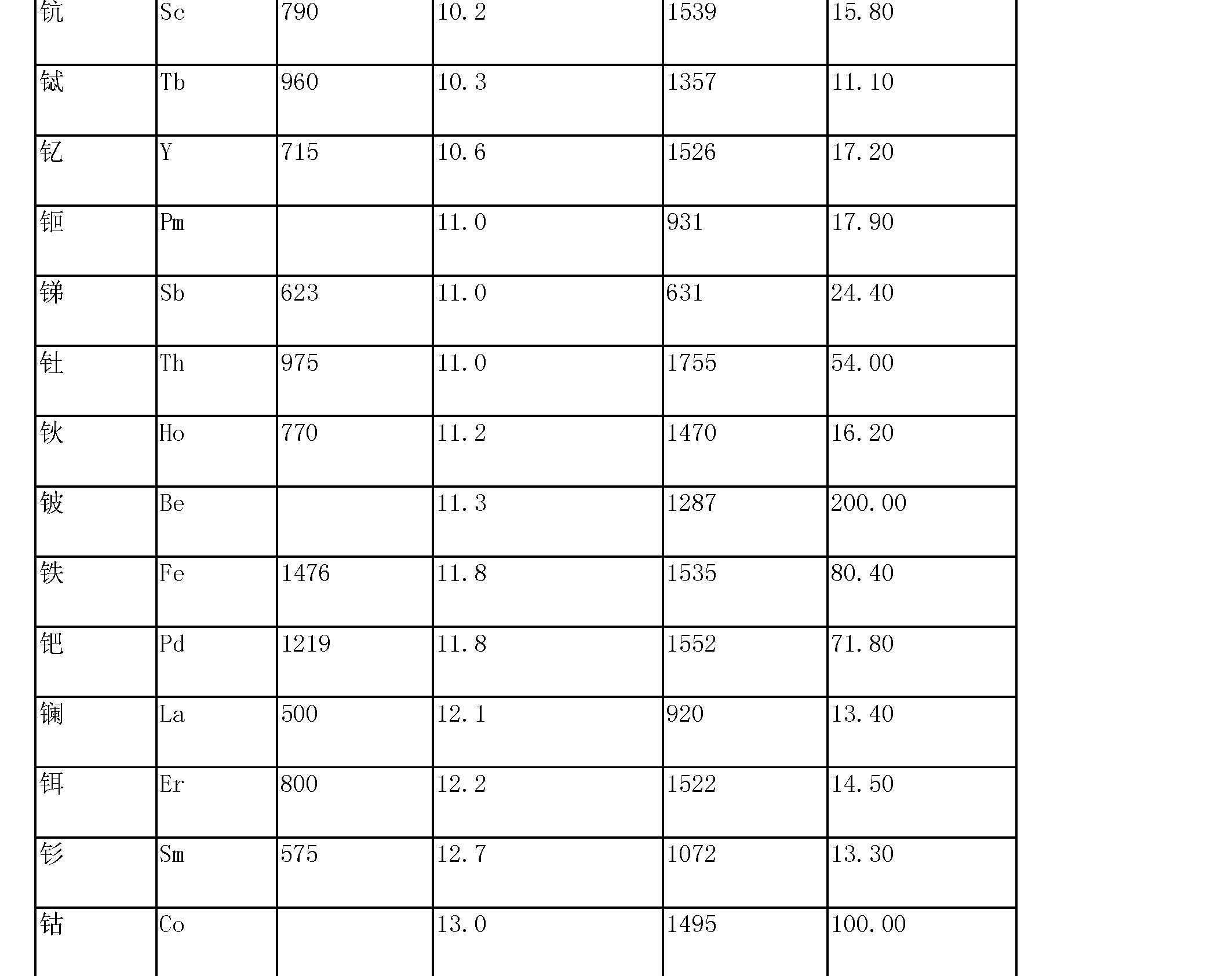 Figure CN103261564AD00131