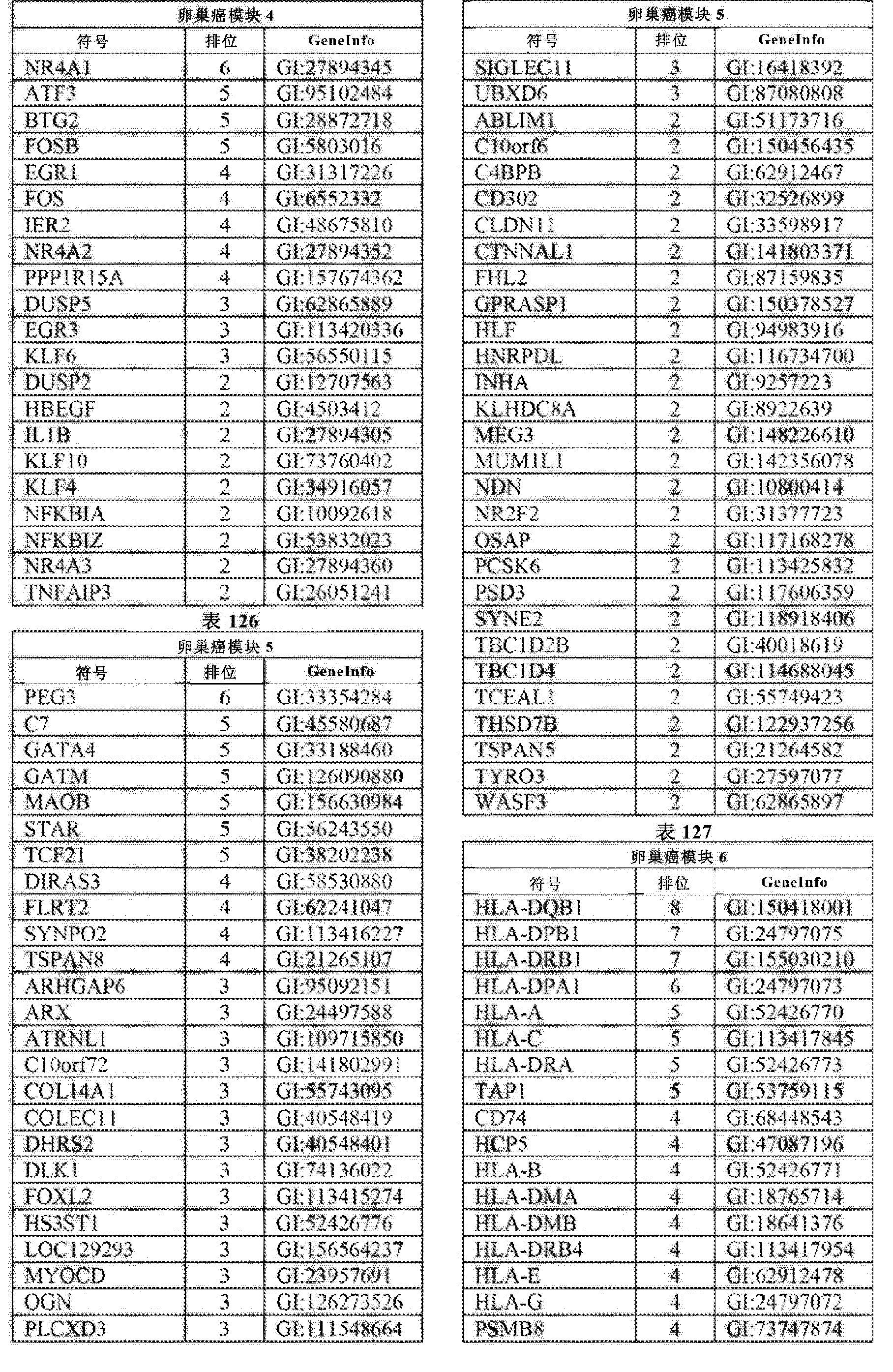 Figure CN102858999AD01271