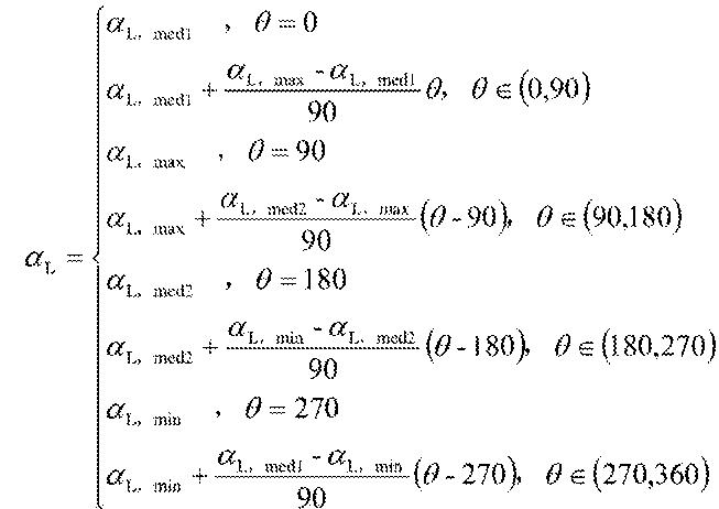 Figure CN105451151AD00351