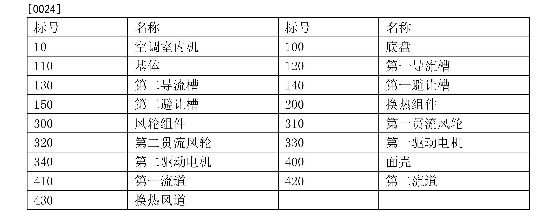 Figure CN205825234UD00041