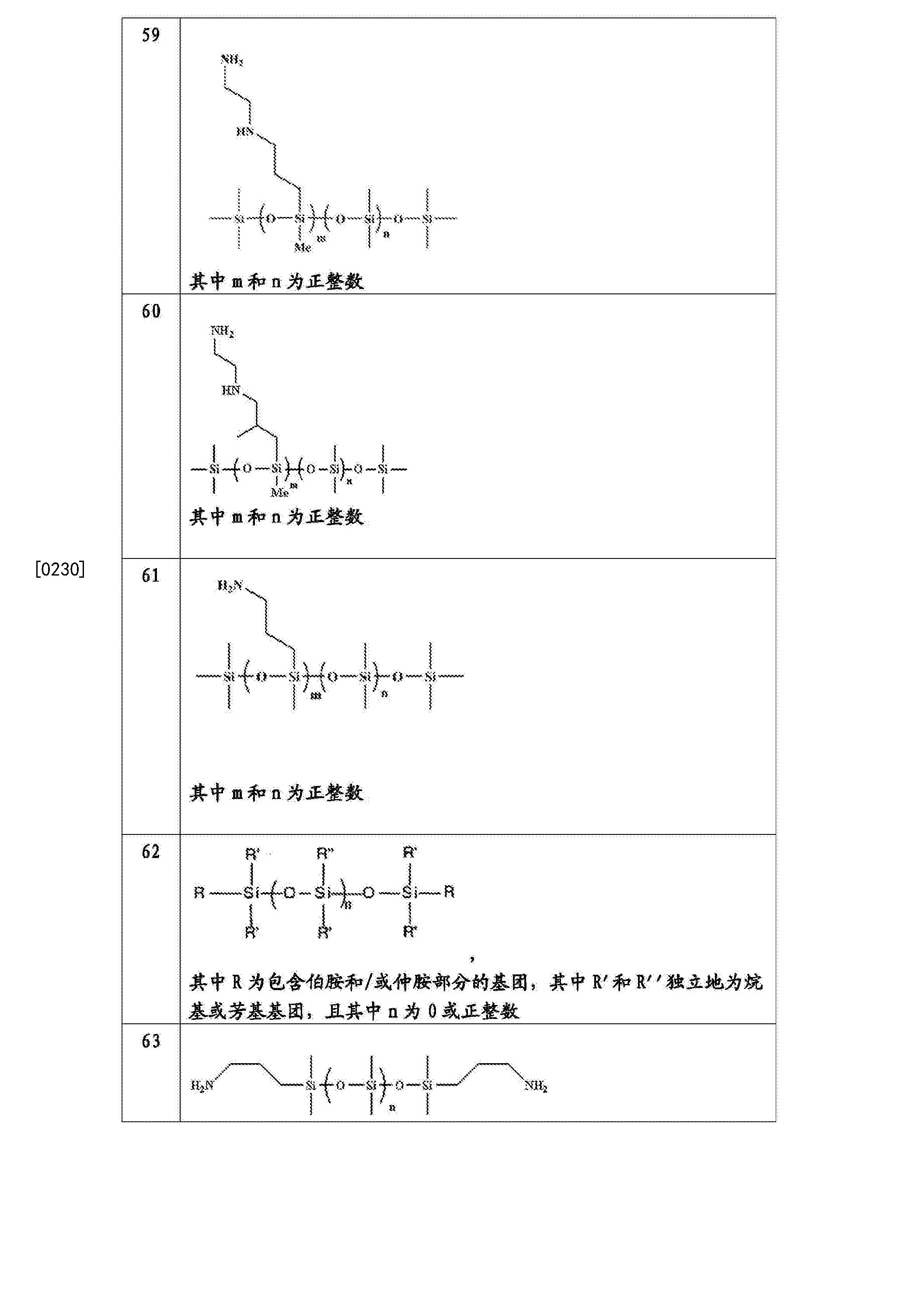 Figure CN104387772BD00391