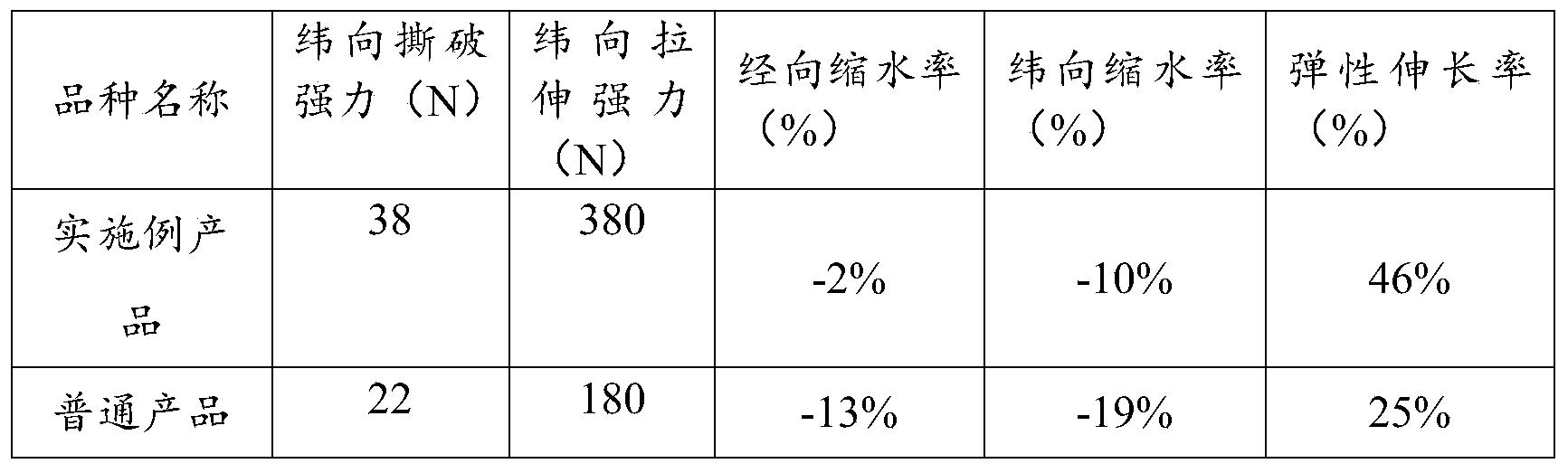 Figure PCTCN2019078519-appb-000008