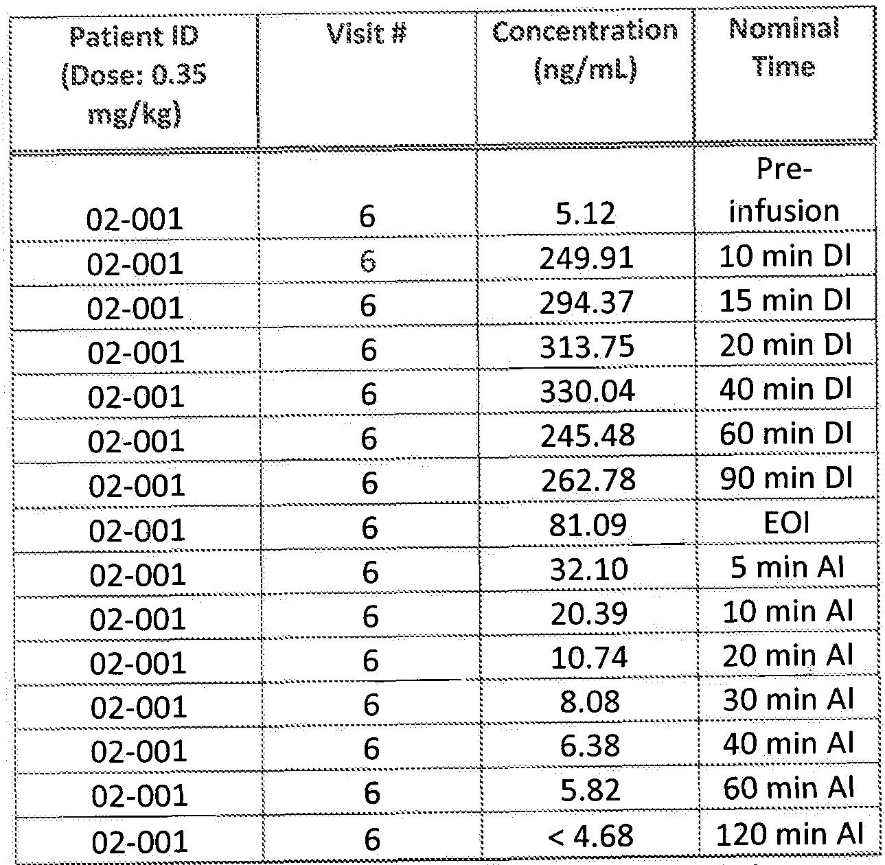 WO2012050695A1 - Use of lysosomal acid lipase for treating lysosomal