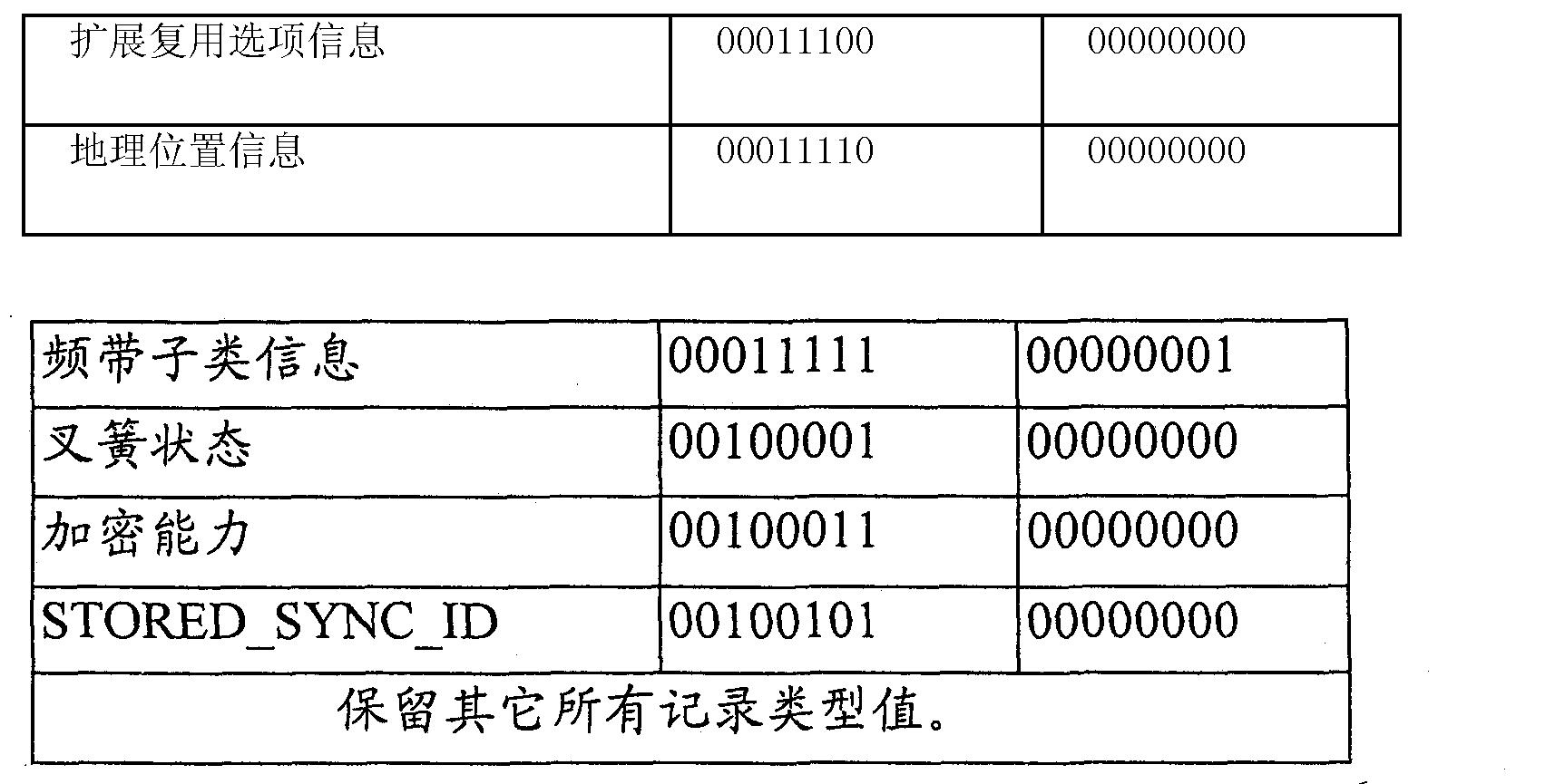 Figure CN1846410BD00151