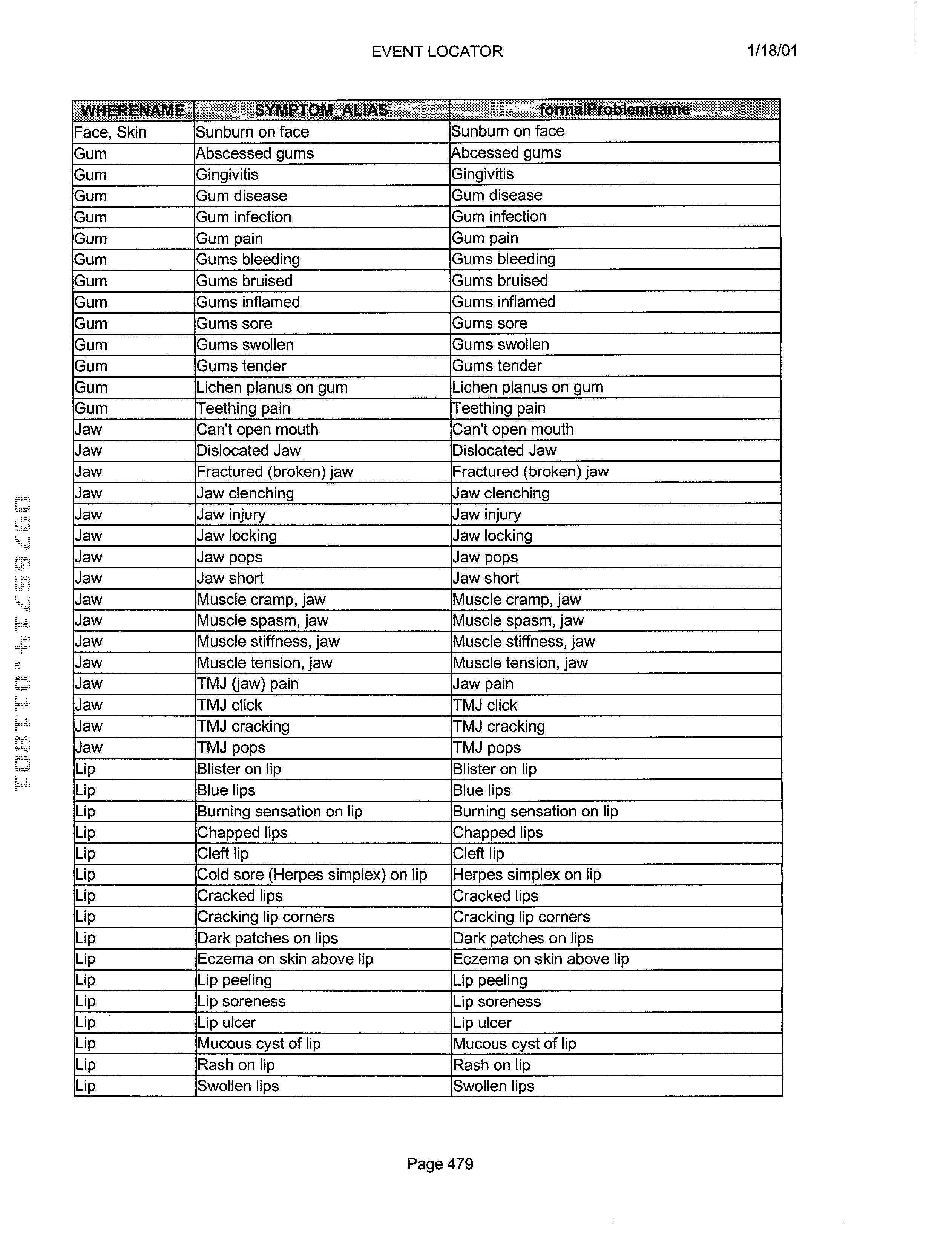 Figure US20030061072A1-20030327-P00480