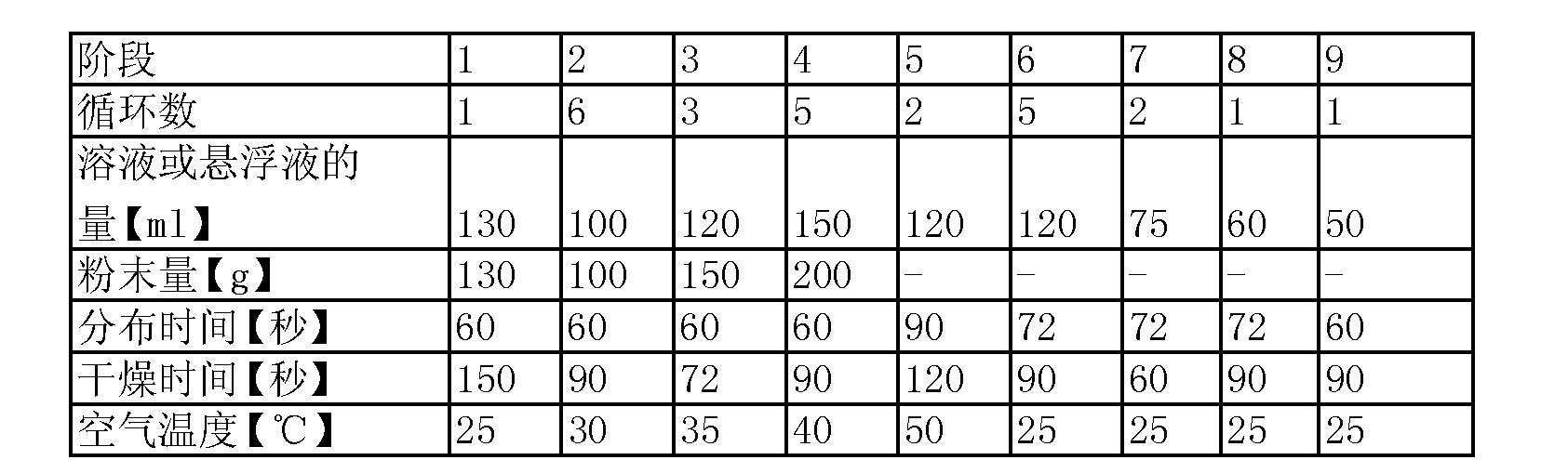Figure CN101090637BD00131