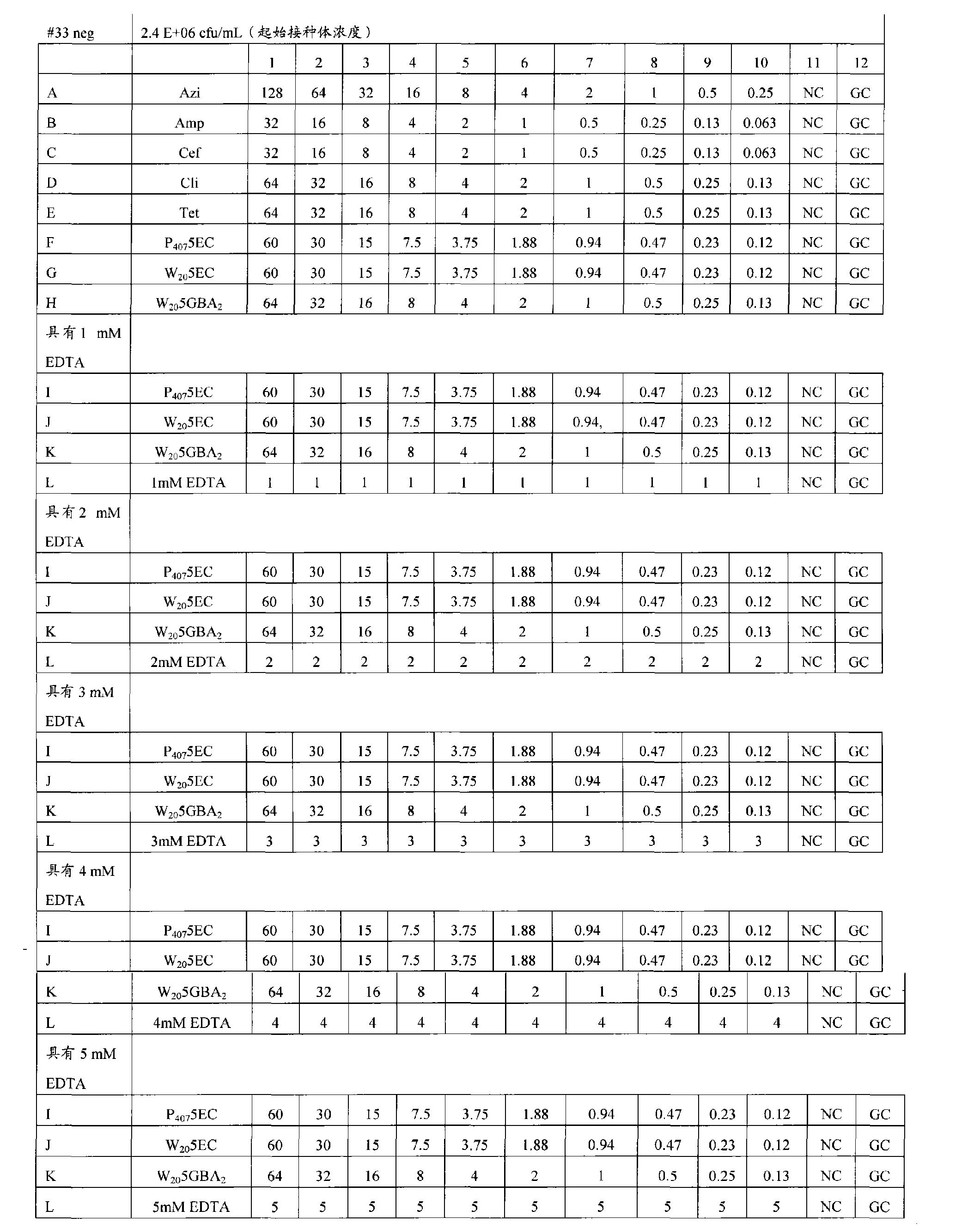 Figure CN102223876AD00971