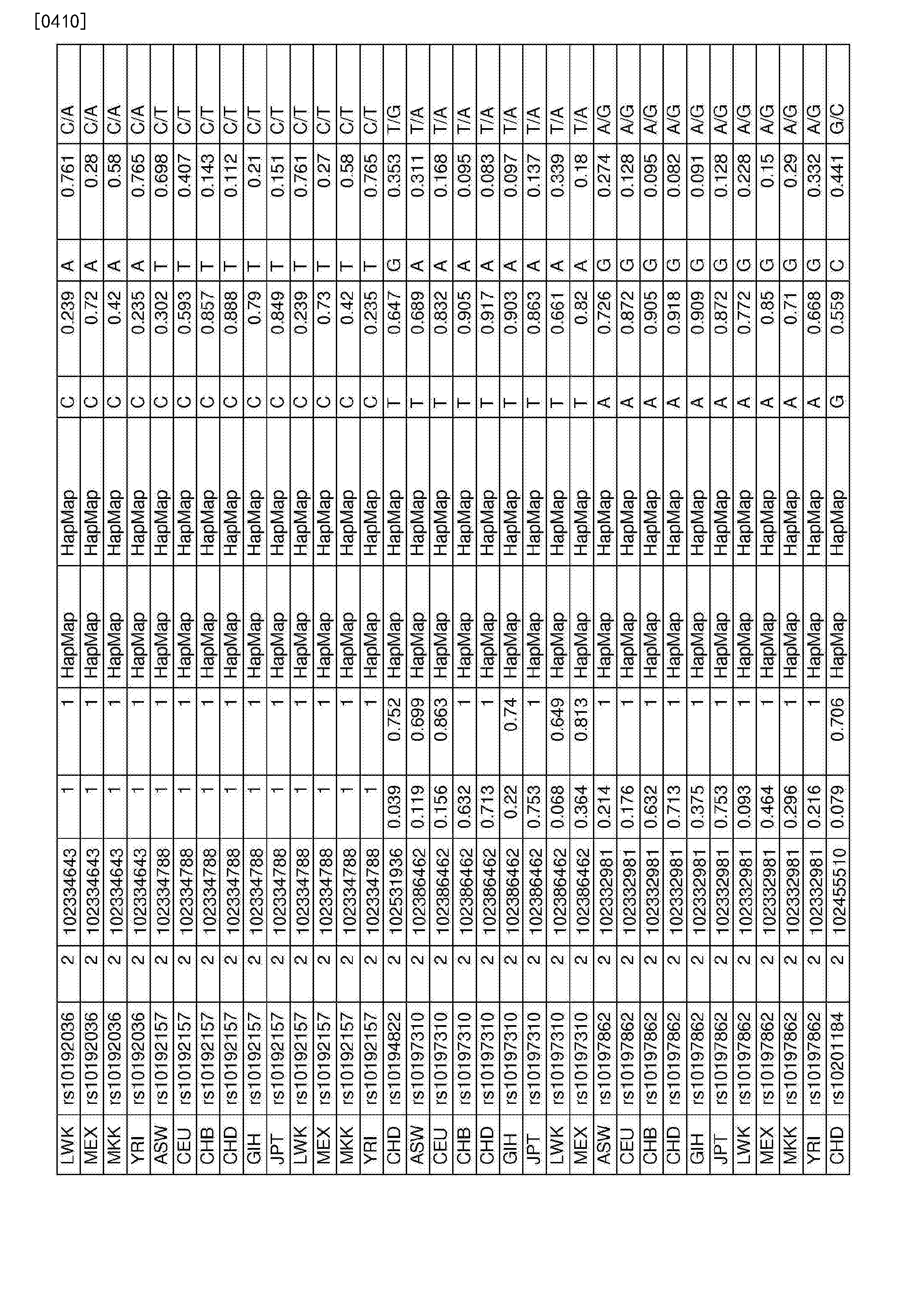 Figure CN107109494AD00811