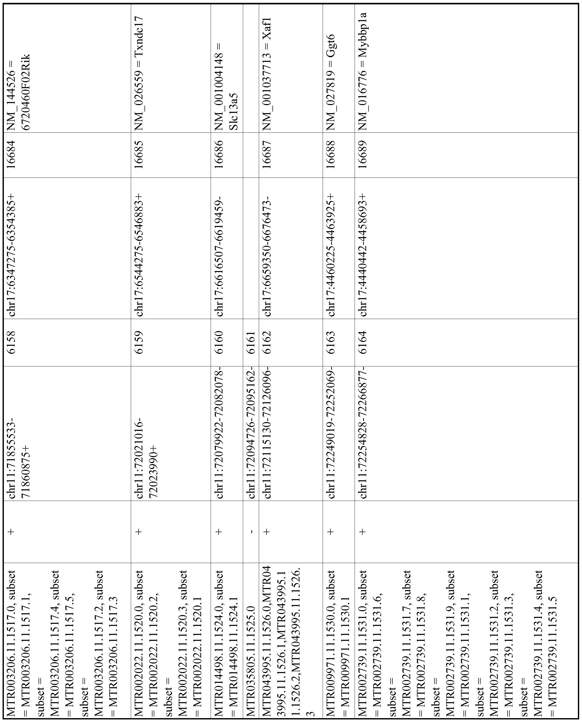 Figure imgf001110_0001