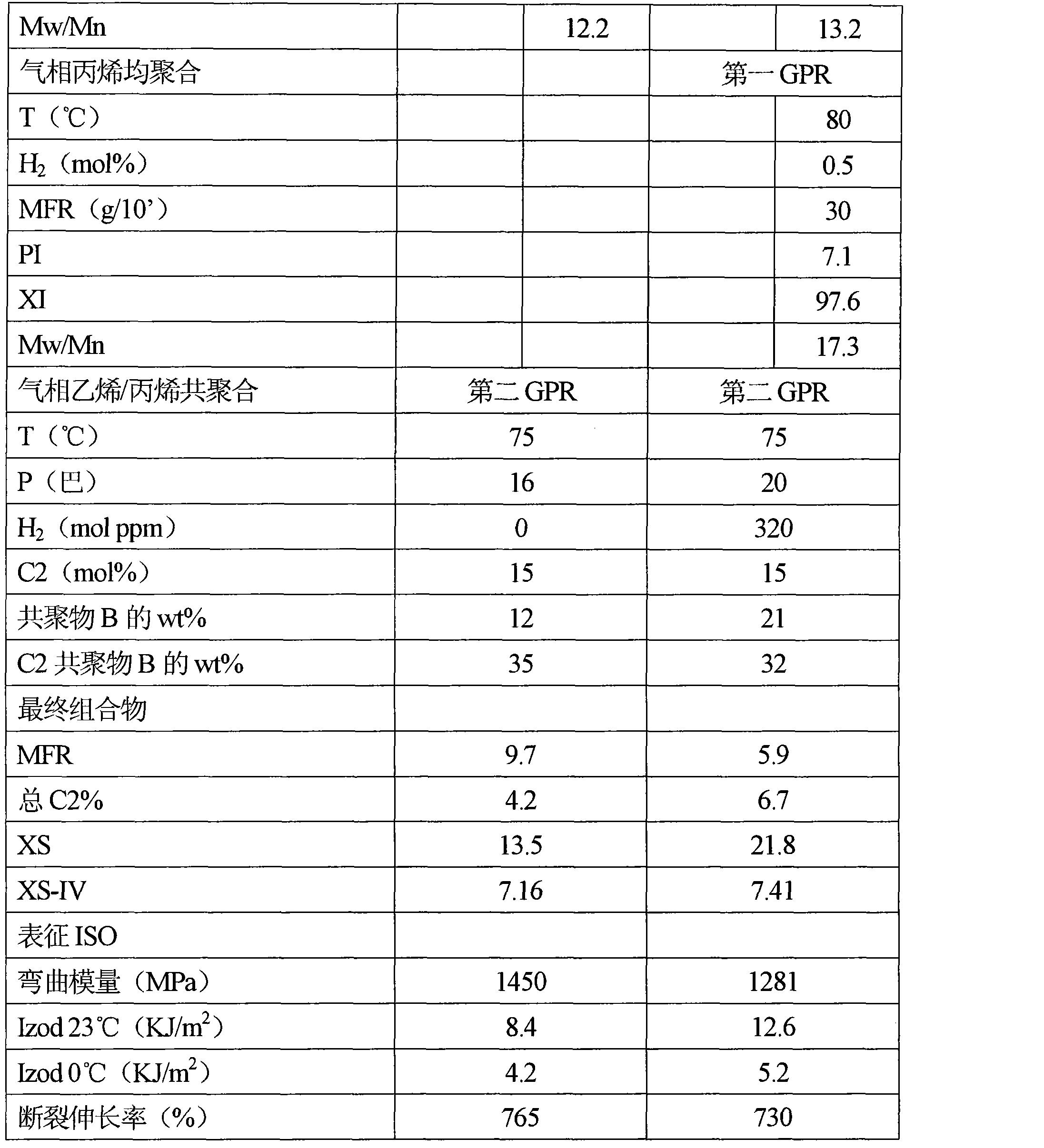 Figure CN102361927AD00111