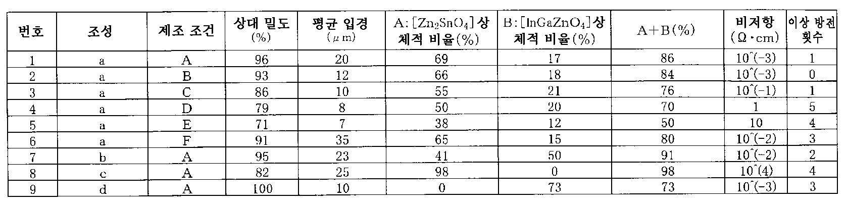 Figure 112015023570209-pct00018
