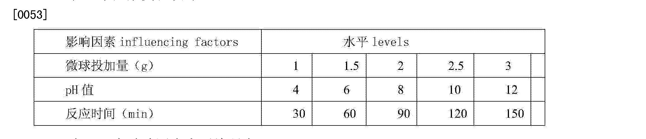Figure CN103127914BD00083