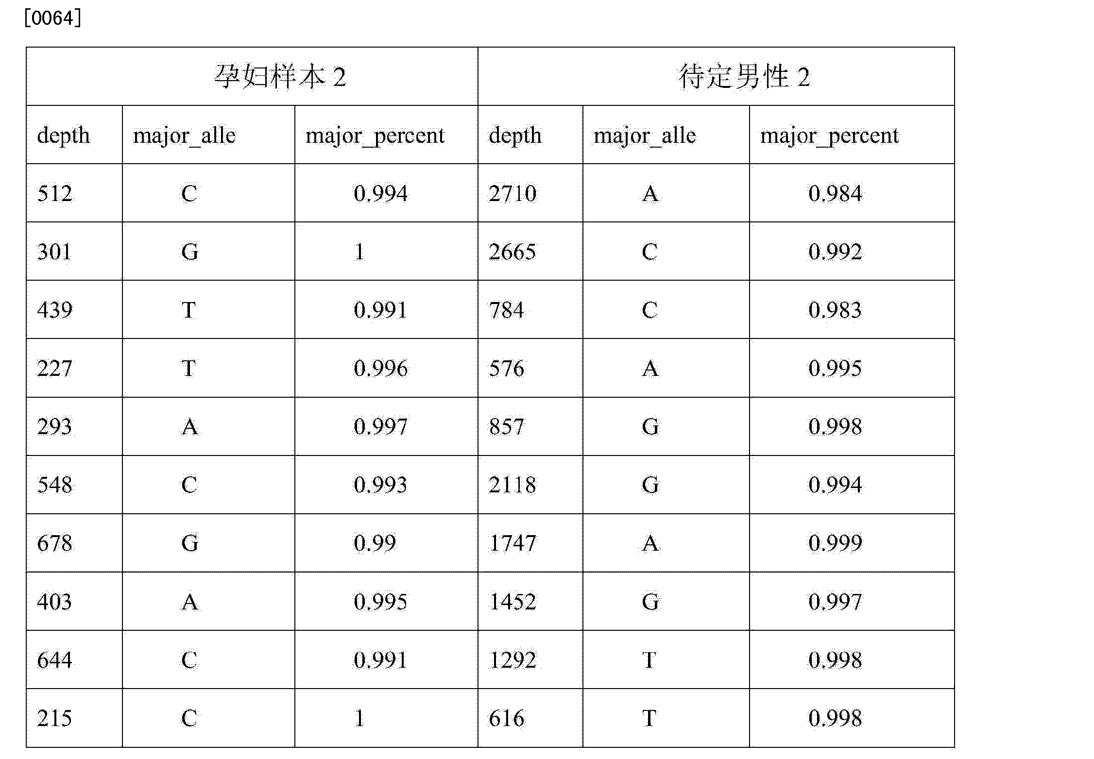 Figure CN104946773AD00071