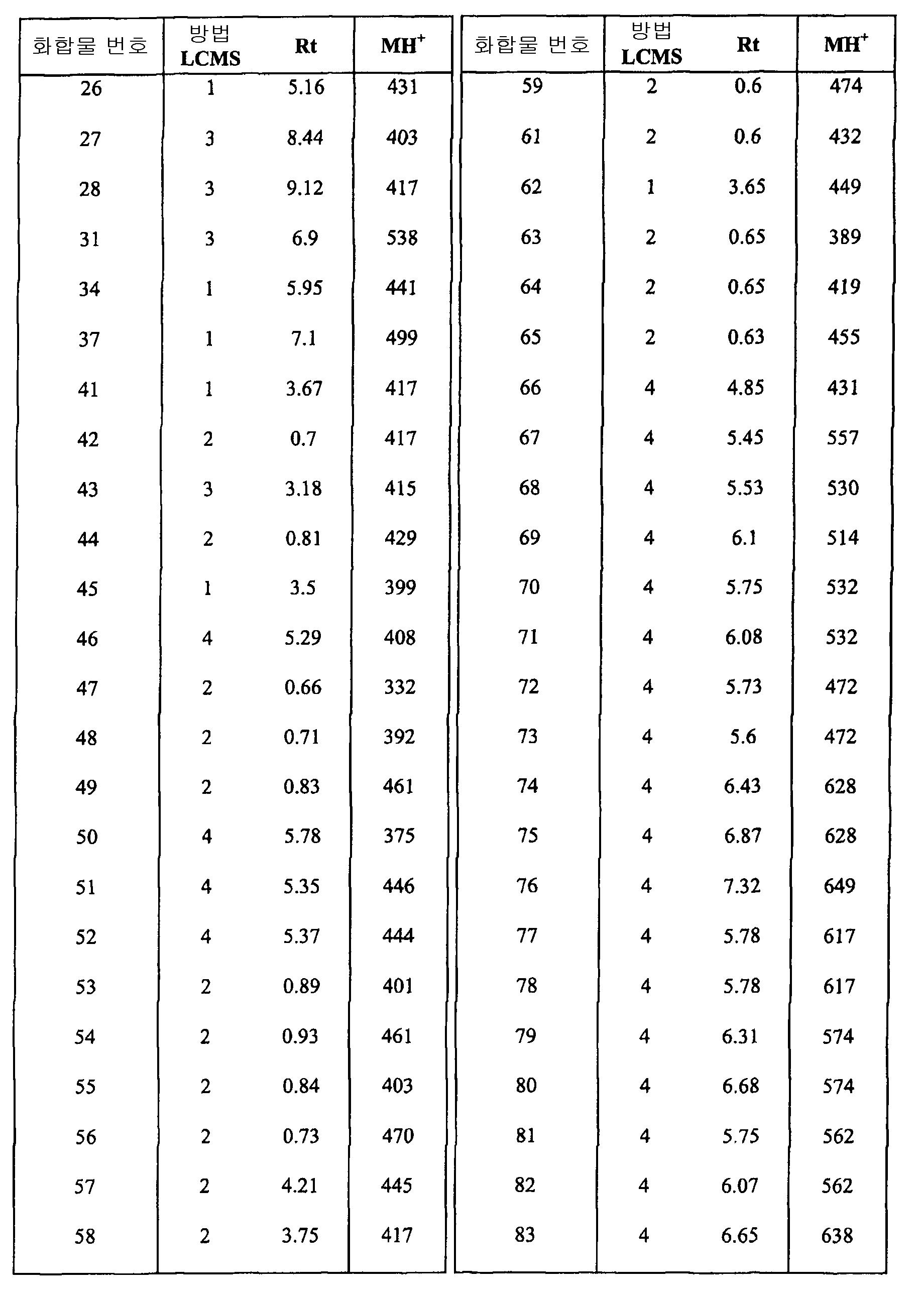 Figure 112007038004646-pct00113