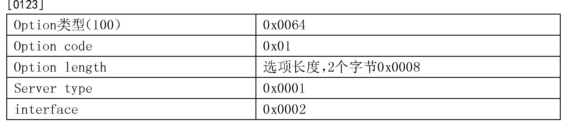 Figure CN103414634BD00133