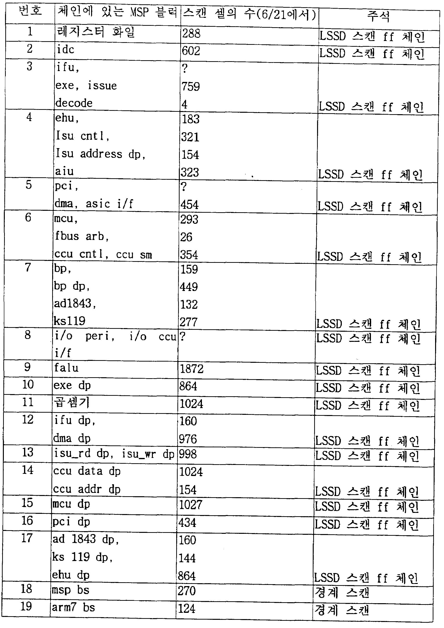 Figure kpo00079