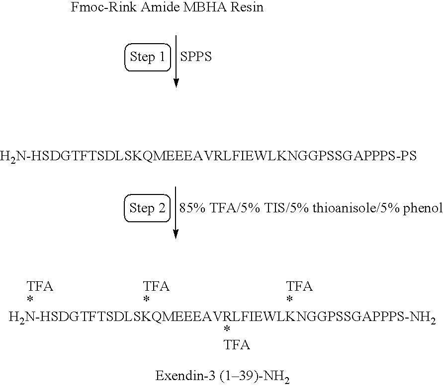 Figure US06887470-20050503-C00021