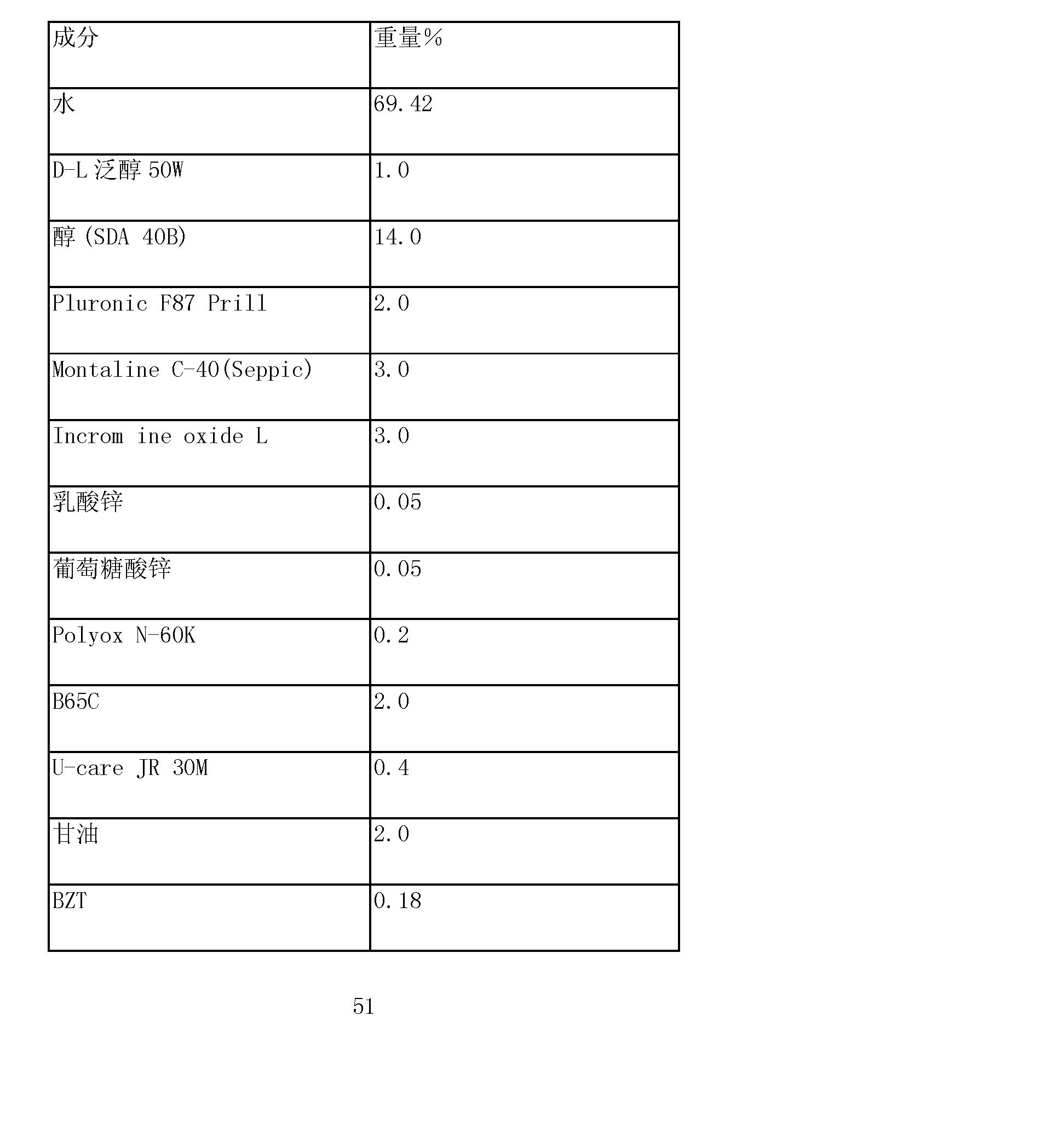 Figure CN101163455BD00511