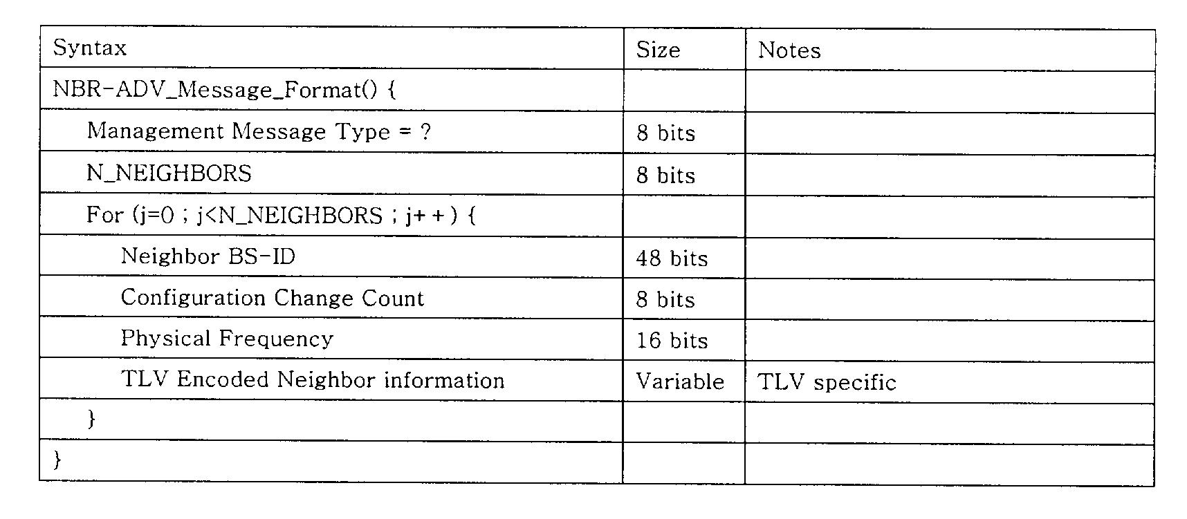 Figure 112003015771222-pat00006