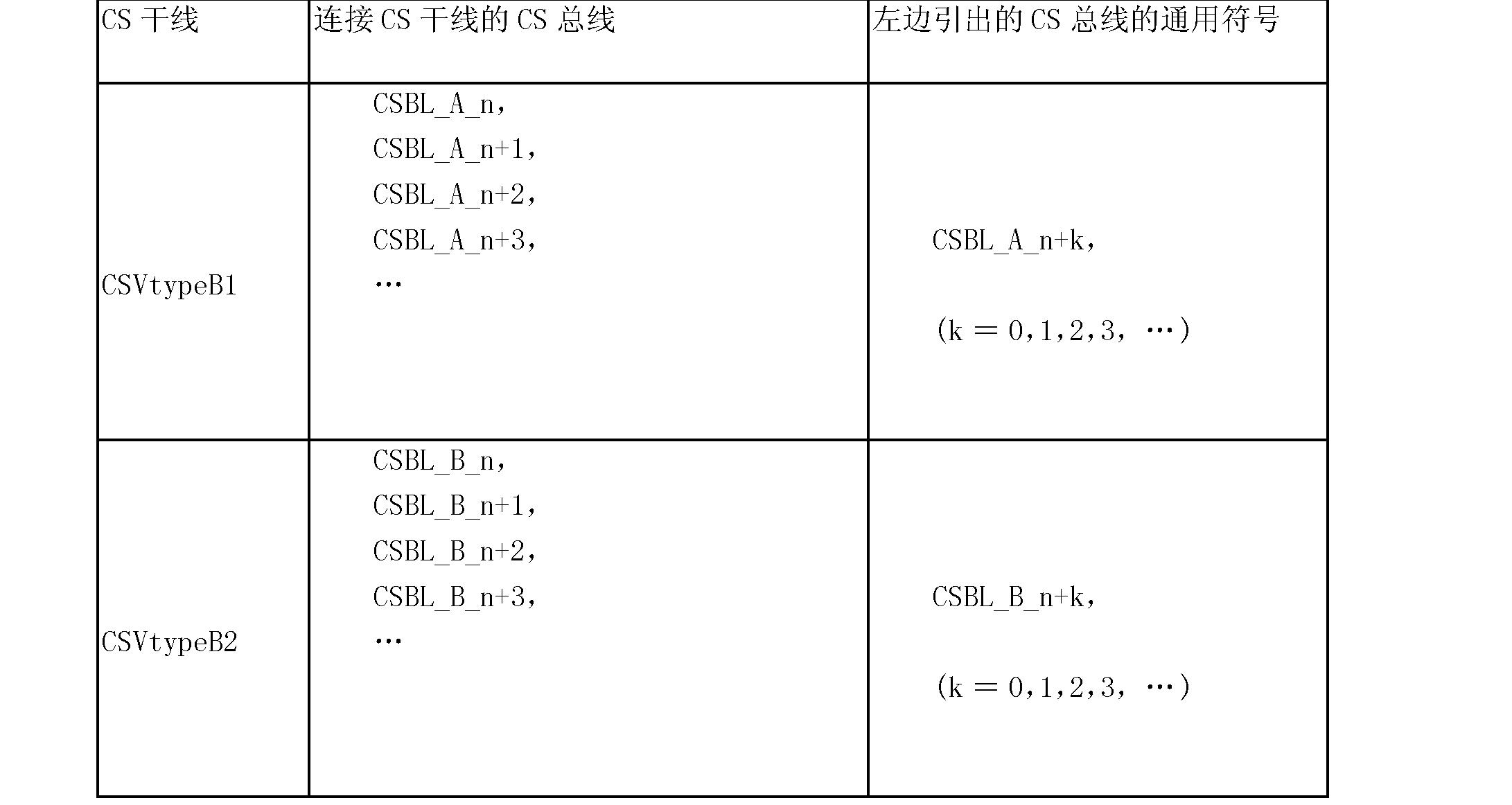 Figure CN101510034BD00421