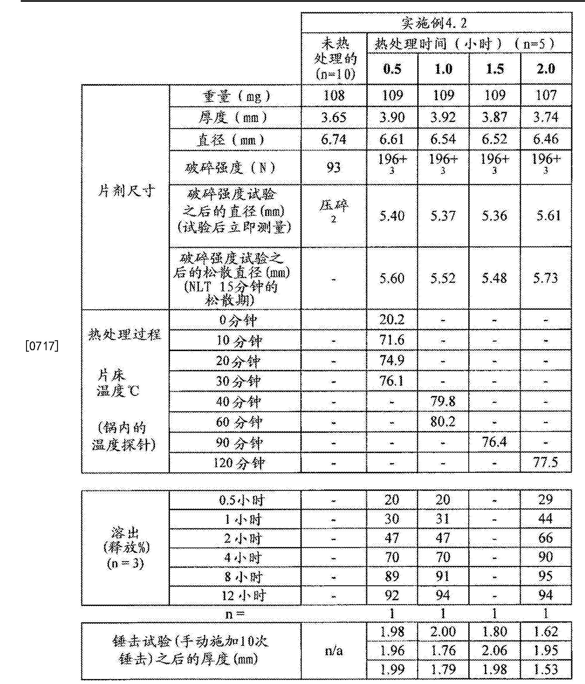 Figure CN102688241BD00551