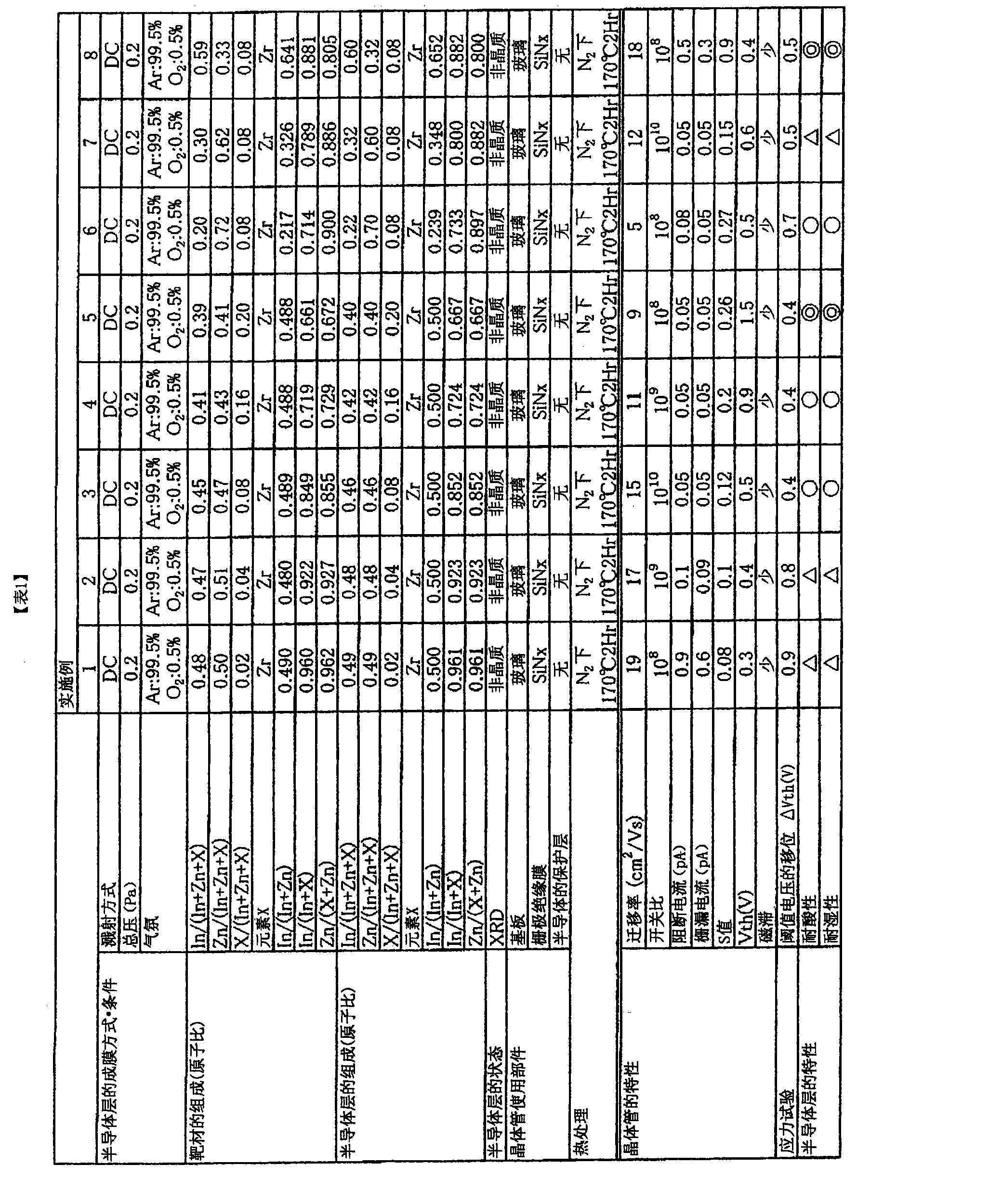 Figure CN101911303BD00201