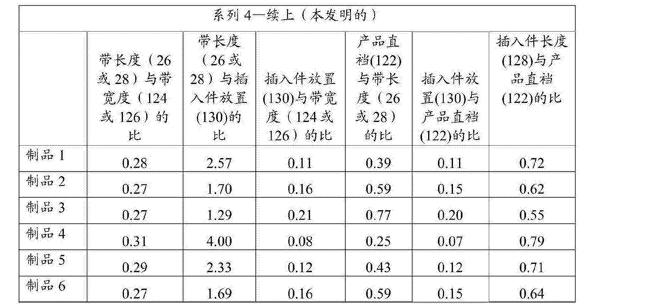 Figure CN107405233AD00252