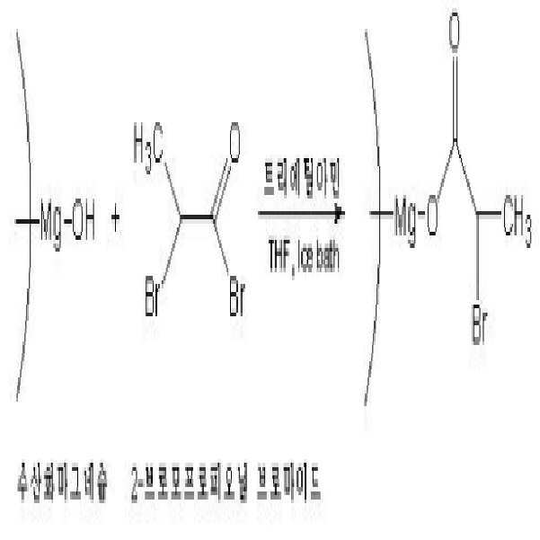 Figure 112008040290647-pct00001