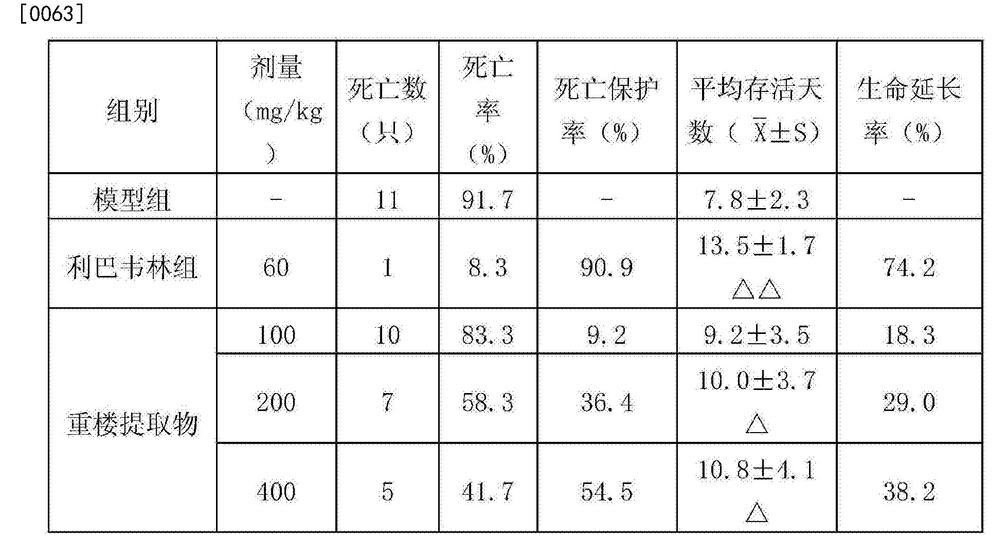 Figure CN106109862AD00071