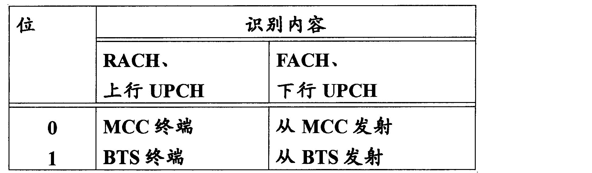 Figure CN1510937BD00223